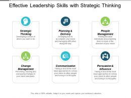 Effective Leadership Skills With Strategic Thinking