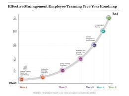 Effective Management Employee Training Five Year Roadmap