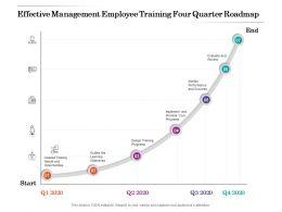 Effective Management Employee Training Four Quarter Roadmap