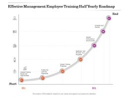 Effective Management Employee Training Half Yearly Roadmap