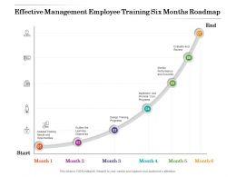 Effective Management Employee Training Six Months Roadmap