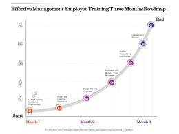 Effective Management Employee Training Three Months Roadmap