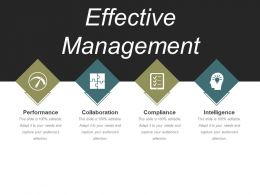 Effective Management Ppt Images Gallery