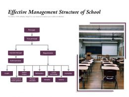 Effective Management Structure Of School