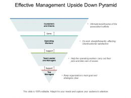 Effective Management Upside Down Pyramid