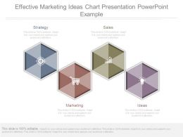 Effective Marketing Ideas Chart Presentation Powerpoint Example