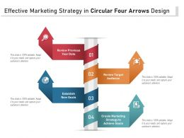 Effective Marketing Strategy In Circular Four Arrows Design
