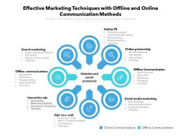 Effective Marketing Techniques With Offline And Online Communication Methods