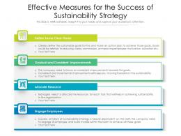 Effective Measures For The Success Of Sustainability Strategy