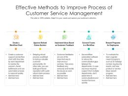 Effective Methods To Improve Process Of Customer Service Management