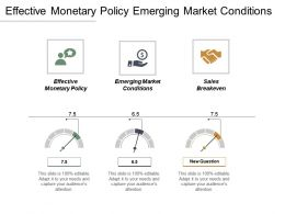 Effective Monetary Policy Emerging Market Conditions Sales Breakeven Cpb