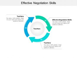 Effective Negotiation Skills Ppt Powerpoint Presentation Pictures Good Cpb