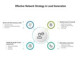 Effective Network Strategy In Lead Generation