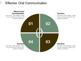 Effective Oral Communication Ppt Powerpoint Presentation Portfolio Ideas Cpb