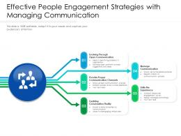 Effective People Engagement Strategies With Managing Communication