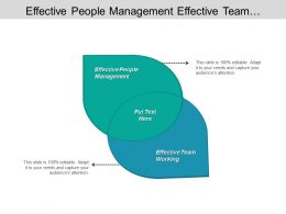 Effective People Management Effective Team Working Business Anarchist