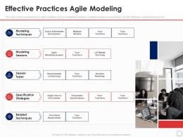 Effective Practices Agile Modeling Agile Modeling It Ppt Ideas Samples