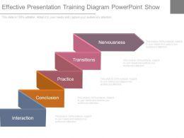 Effective Presentation Training Diagram Powerpoint Show