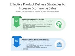 Effective Product Delivery Strategies To Increase Ecommerce Sales