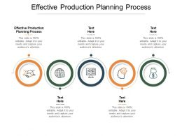 Effective Production Planning Process Ppt Powerpoint Presentation Summary Gallery Cpb
