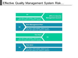 Effective Quality Management System Risk Management Plan Implementation Plan Cpb