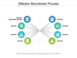 Effective Recruitment Process Ppt Powerpoint Presentation Show Layout Cpb