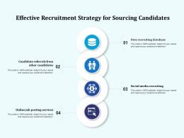 Effective Recruitment Strategy For Sourcing Candidates