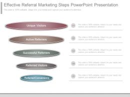 Effective Referral Marketing Steps Powerpoint Presentation