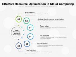 Effective Resource Optimization In Cloud Computing