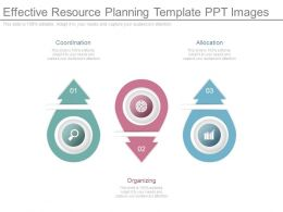Effective Resource Planning Template Ppt Images