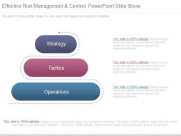 Effective Risk Management And Control Powerpoint Slide Show