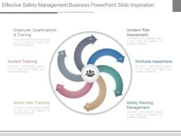 Effective Safety Management Business Powerpoint Slide Inspiration