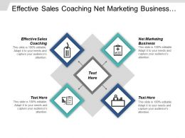Effective Sales Coaching Net Marketing Business Sales Process Cpb