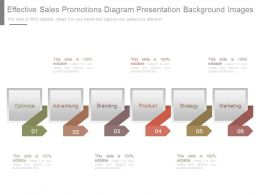Effective Sales Promotions Diagram Presentation Background Images
