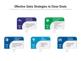 Effective Sales Strategies To Close Deals
