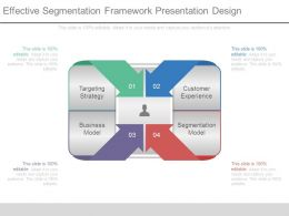 Effective Segmentation Framework Presentation Design