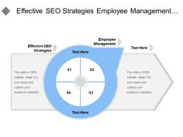 Effective Seo Strategies Employee Management Investment Strategy Startup Investment Cpb