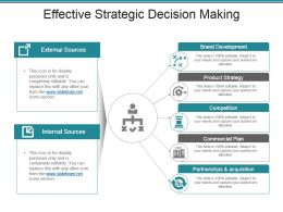 Effective Strategic Decision Making Powerpoint Slide Themes
