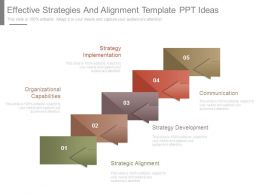 Effective Strategies And Alignment Template Ppt Ideas