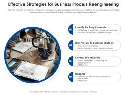Effective Strategies For Business Process Reengineering