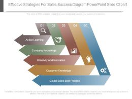 Effective Strategies For Sales Success Diagram Powerpoint Slide Clipart