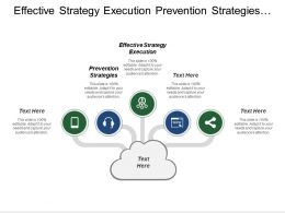 Effective Strategy Execution Prevention Strategies External Analysis Review Strategies