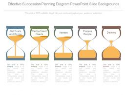 Effective Succession Planning Diagram Powerpoint Slide Backgrounds