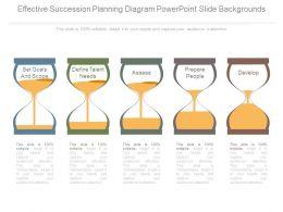 Effective Succession Planning Diagram Powerpoint Slide Backgrounds