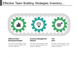Effective Team Building Strategies Inventory Management Method Project Implementation Cpb