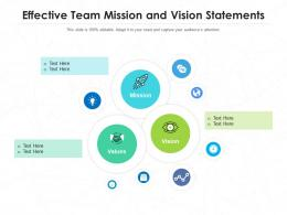 Effective Team Mission And Vision Statements