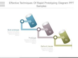 Effective Techniques Of Rapid Prototyping Diagram Ppt Samples