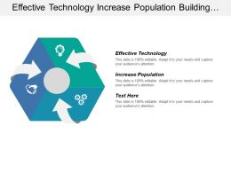 Effective Technology Increase Population Building Better Working World