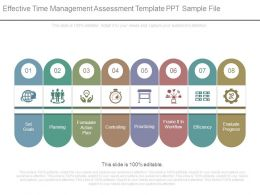 Effective Time Management Assessment Template Ppt Sample File
