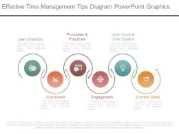 Effective Time Management Tips Diagram Powerpoint Graphics
